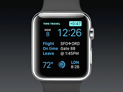 picture showing how apple watch time travel feature works