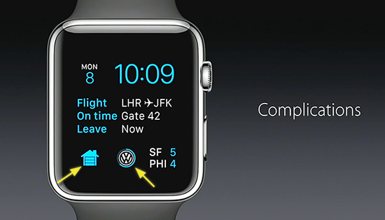 picture of homekit complications on apple watch